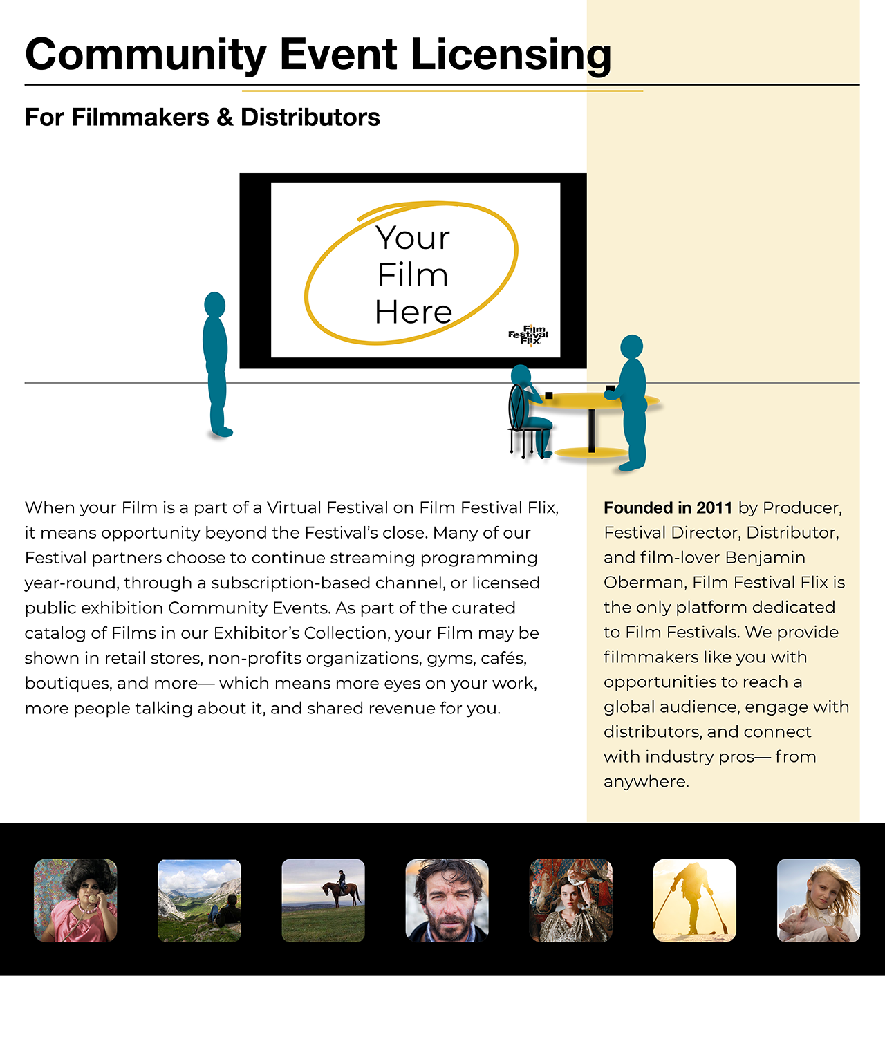 Community Event Licensing for Filmmakers and Distributors